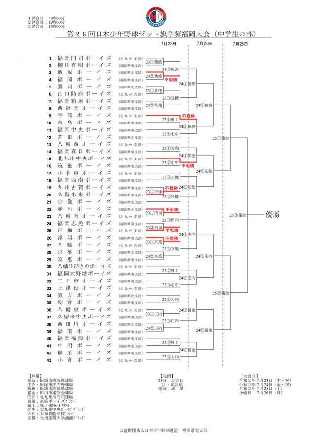 第29回日本少年野球ゼット旗争奪福岡大会