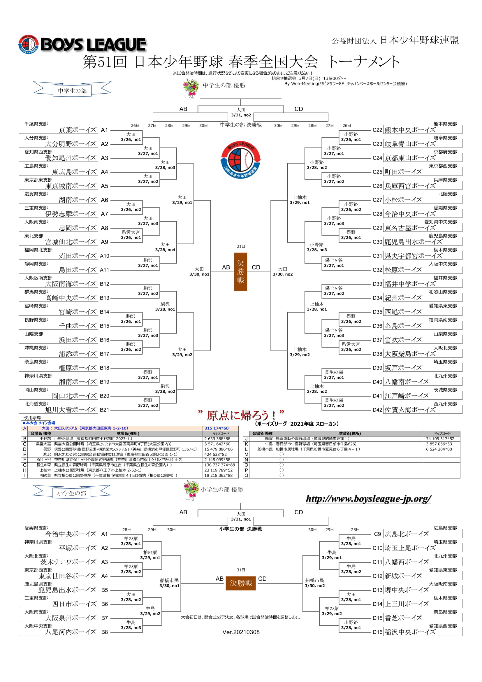 第51回日本少年野球春季全国大会